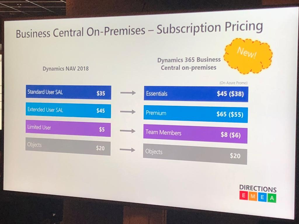 Microsoft Dynamics 365 Business Central subscription pricing with Azure dicount