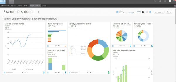 Domo Business Intelligence software dashboard