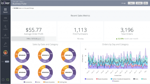 Looker Business Intelligence software dashboard