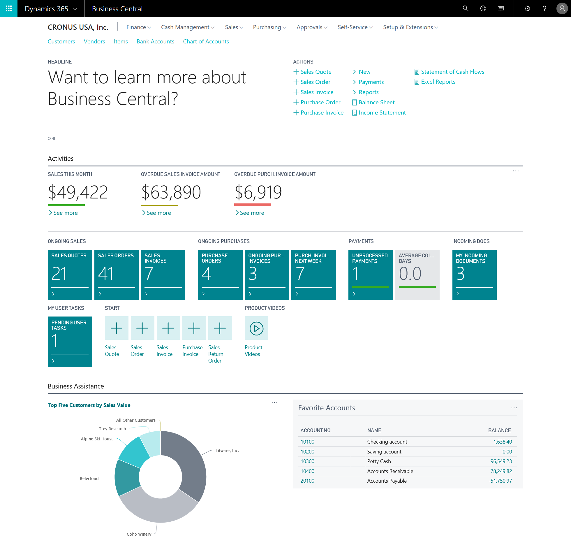Microsoft Dynamics 365 Business Central user interface