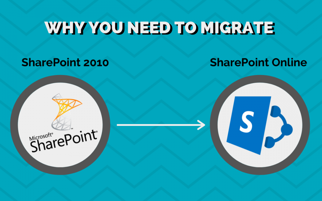 Why you need to migrate from SharePoint 2010 to SharePoint Online