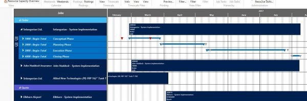 How to schedule jobs in Microsoft Dynamics NAV | Mercurius IT