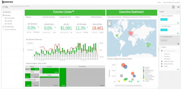 Sisense Business Intelligence dashboard